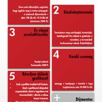 Felpörgető csomag a II. Magyar Marketing Fesztiválra