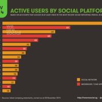 Kik szorongatják a Facebookot?