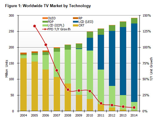 tv_sales.jpg