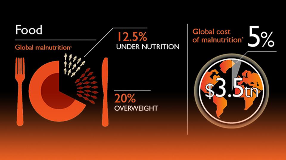 malnutrition_global.jpg