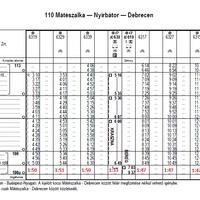 Az új menetrendi tervezet szerint, ismét nő a menetidő Mátészalka és Debrecen között.