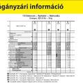 Több mint egy hónapos újítgatás a Mátészalka-Debrecen vasútvonal egyes szakaszain.