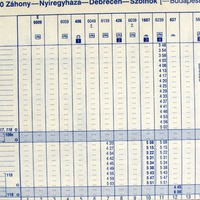 2017.november 01-től már 105 perc alatt ér Debrecenbe a Kraszna Intercity!