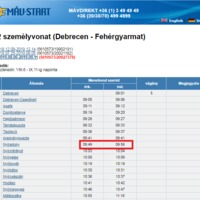 Olvasói levél: délelőttönként nem várja be a Budapestről érkező Intercityt a Mátészalka felé induló  vonat.