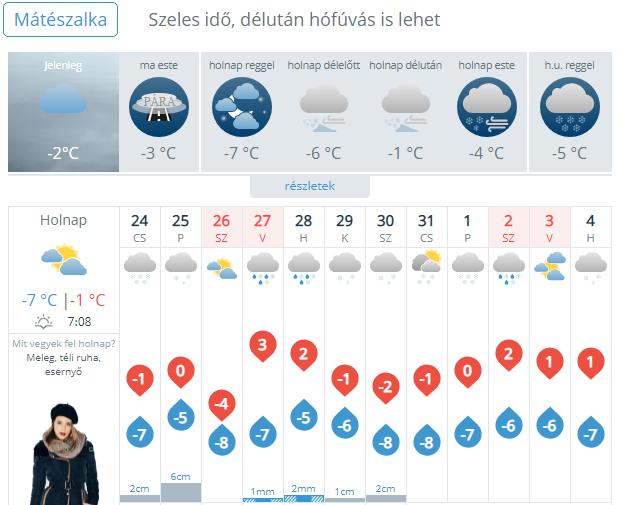 szalka_idojaras.png