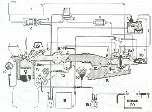 15817 wtrysk Mechaniczny Ewolucja Zasilania Silnikow Cz 2 furthermore 1995 Chevy 5 7 Engine Wiring Diagram together with Kjetronic 2 as well K jetronic pseudorestaurierung together with Viewtopic. on kjet
