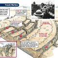 Első világháború, összefoglalás