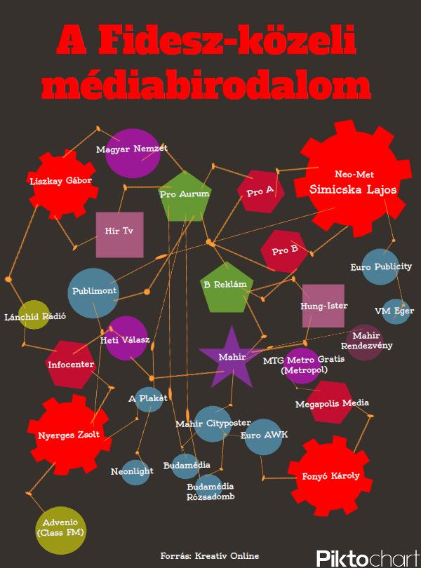 fidesz_mediabirodalom.png