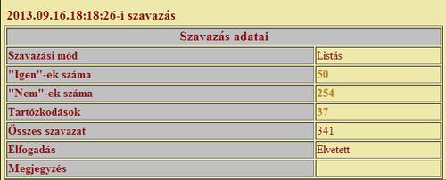 orbán_mozgás_pető.jpg