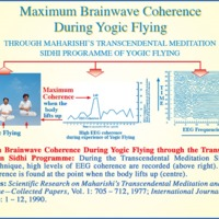 TM-Szidhi Jógarepülés: A szanjama tudományos igazolása