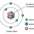 Több millió éves atomok a műanyagban?