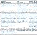 Anyagismeret érthetően/ Bébi plüss-Polár-Wellsoft (bébi soft)anyag