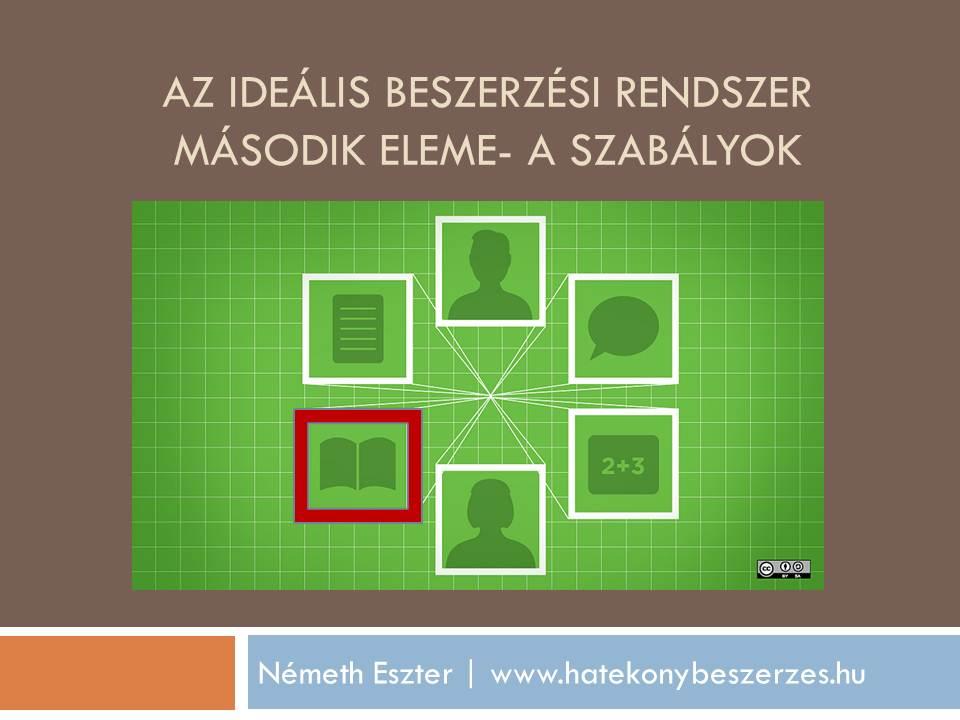 Az ideális beszerzési rendszer második eleme.jpg