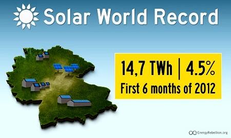 2012-Solar-Record.jpg