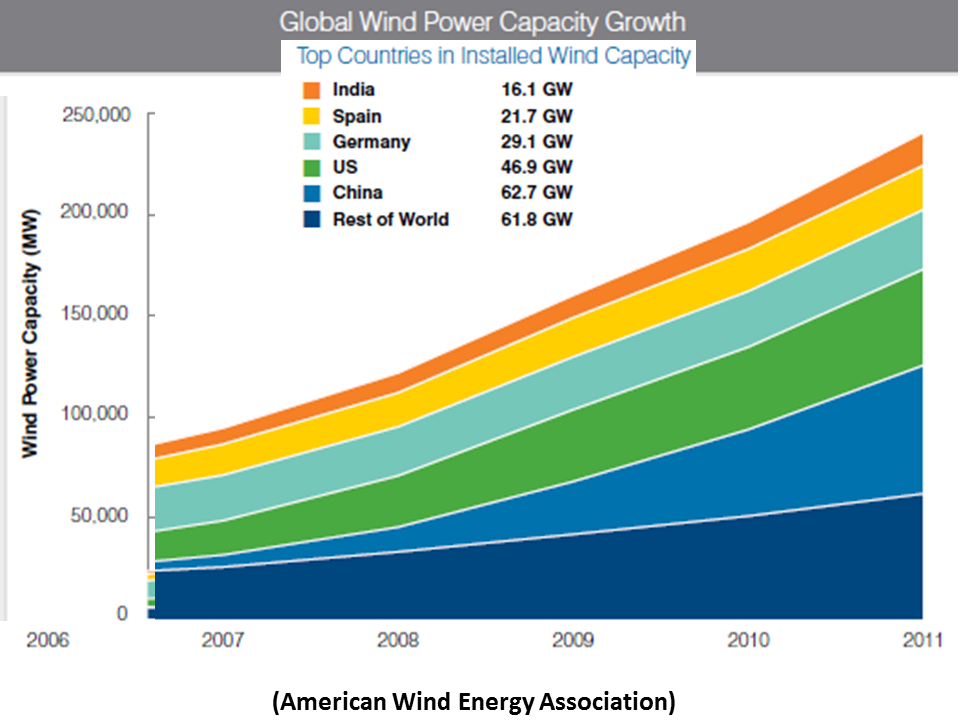 global wind capacity.png