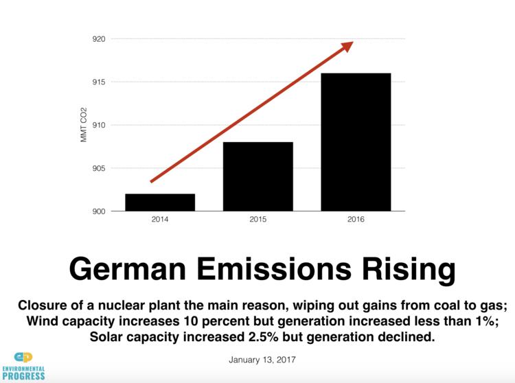german-co2-rising.png