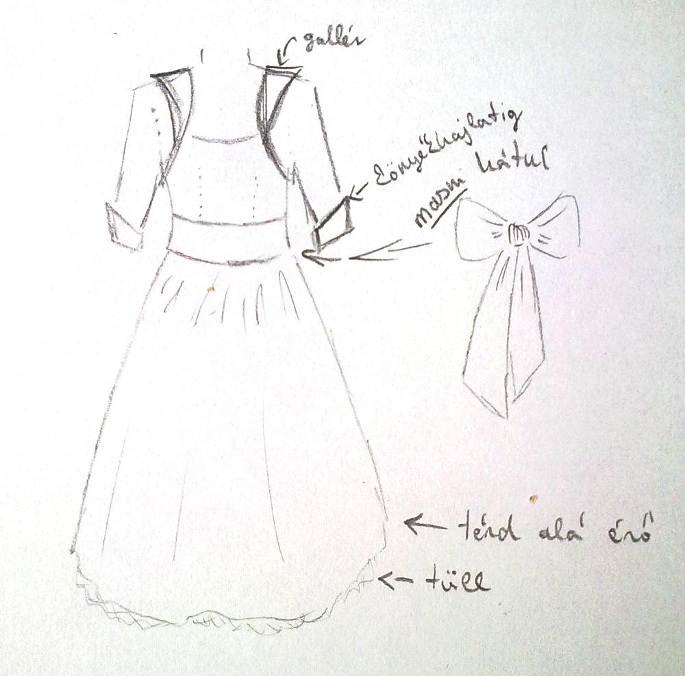 A ruharajz