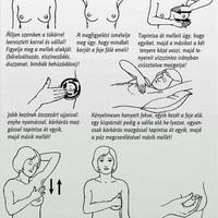 Helyes önvizsgálat - Mammográfia - Ultrahang