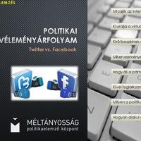 Politikai véleményárfolyam - November