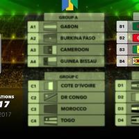 Az Afrika-kupa csapatai - B-csoport