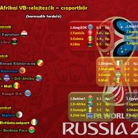 Kiélezett és sorsdöntő VB-selejtezők jönnek Afrikában