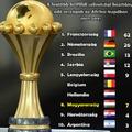 Magyar sikeredzők az Afrika-kupákon