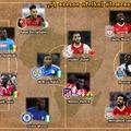 A szezon afrikai álomcsapata 2017/18