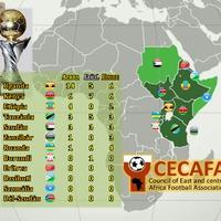 Újra Ugandáé Afrika legrégibb trófeája