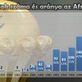 Az Afrika-kupa története