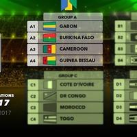 Az Afrika-kupa csapatai - A-csoport