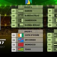 Az Afrika-kupa csapatai - C-csoport