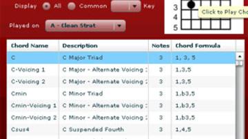 Interaktív akkordadatbázis gitárosoknak