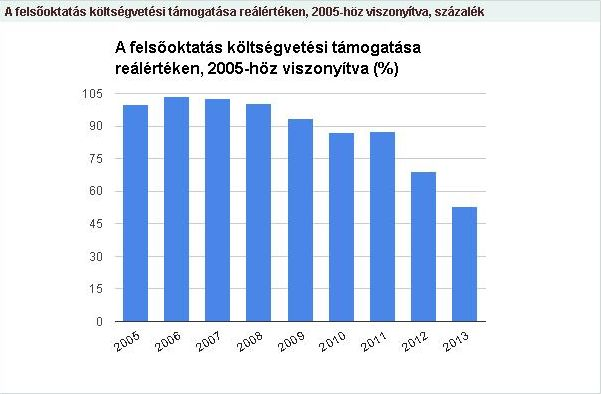 koltsegvetes_tenytar_graf_2.JPG