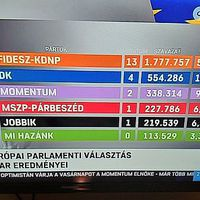 907. EP-választás után
