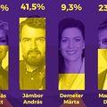 Előválasztás 2021 – első forduló [158.]