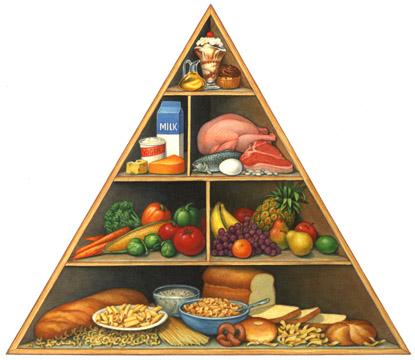 maisto-piramid_-ifood_tv-nuotr.jpg