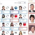 MEP Ranking