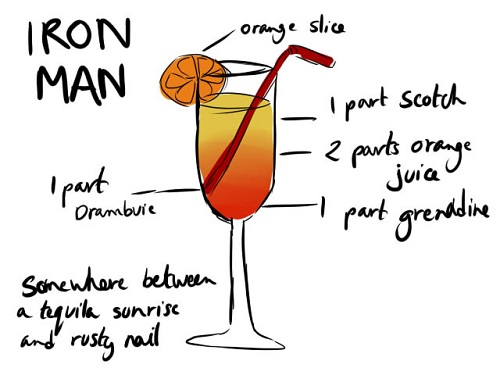 Avengers Inspired Cocktails4.jpg