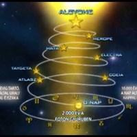 Alcyon Plejádok (2/3. rész) - eredeti változat