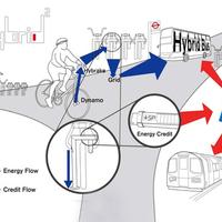 Tekerj és termelj energiát a BKV-nak!