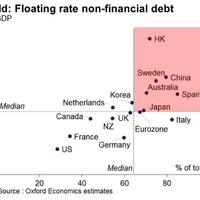 Így áll a Világ eladósodottsági szintje