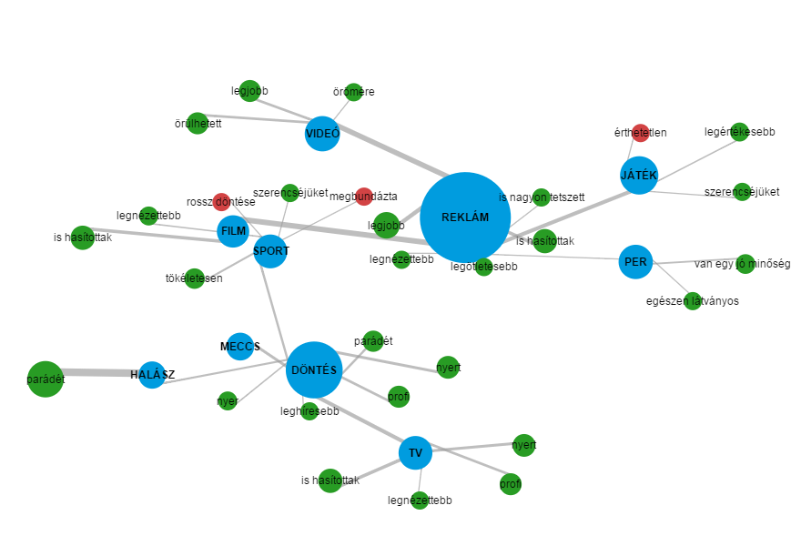 mention_graph_11_.png