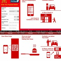 Ezt titkolta ennyire a McDonald's? Mit lehet tudni az új fejlesztésről?