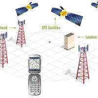 AGPS és a GPS - A navigáció útjai