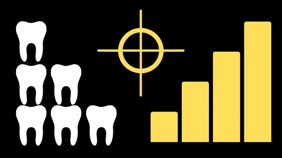fogászat marketing