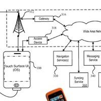 Apple: Telefonos kabátot kaphat az iPod?