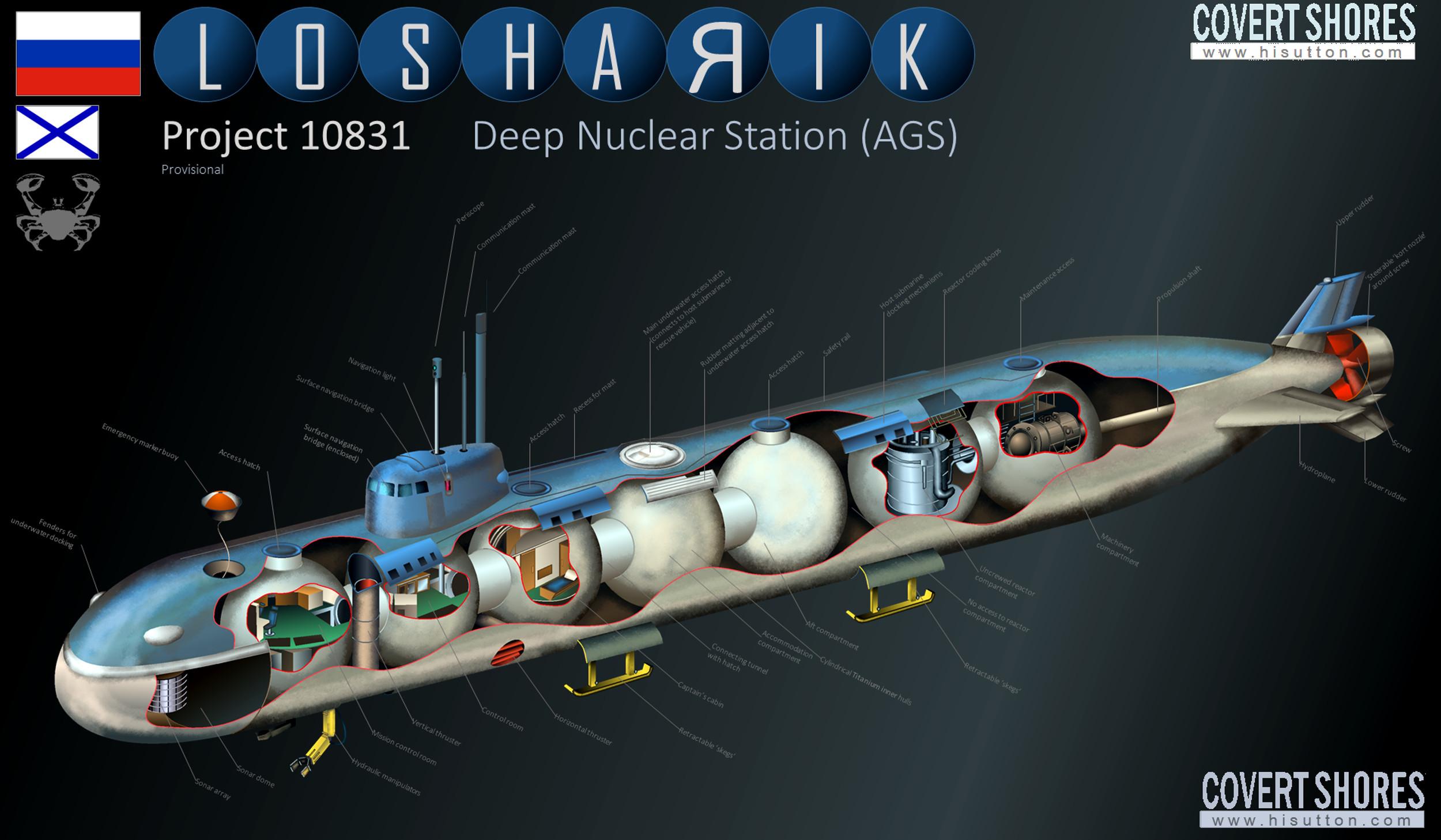 ru_losharik_cutaway.jpg
