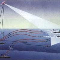 A Legenda szovjet műholdas tengerészeti megfigyelő rendszer, 1. rész