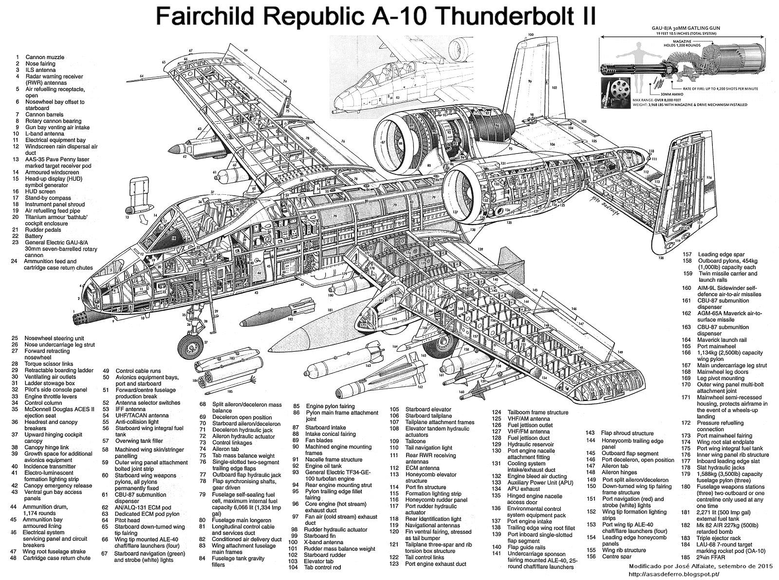a-10-cut_fairchild_republic_a-10_thunderbolt_ii.jpg