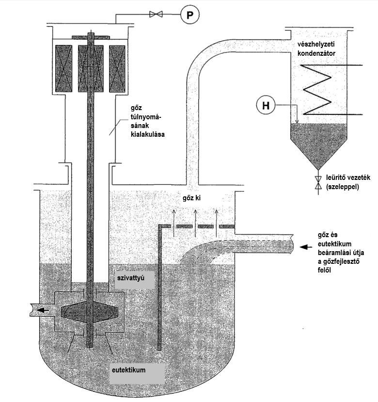 reaktorbaleset_h.png